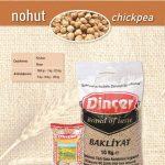Chickpea (Dincer)